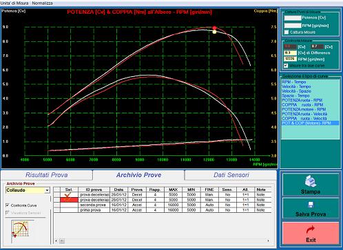 easyrun dinamometro software potenza