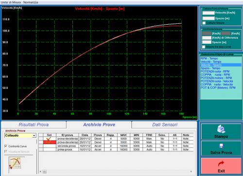 easyrun dinamometro software spazio