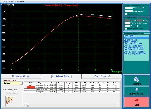 easyrun dinamometro software velocità